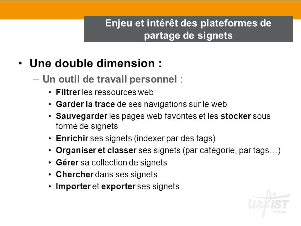 Une double dimension : –Un outil de travail personnel : Filtrer les ressources web Garder la trace de ses navigations sur le web Sauvegarder les pages