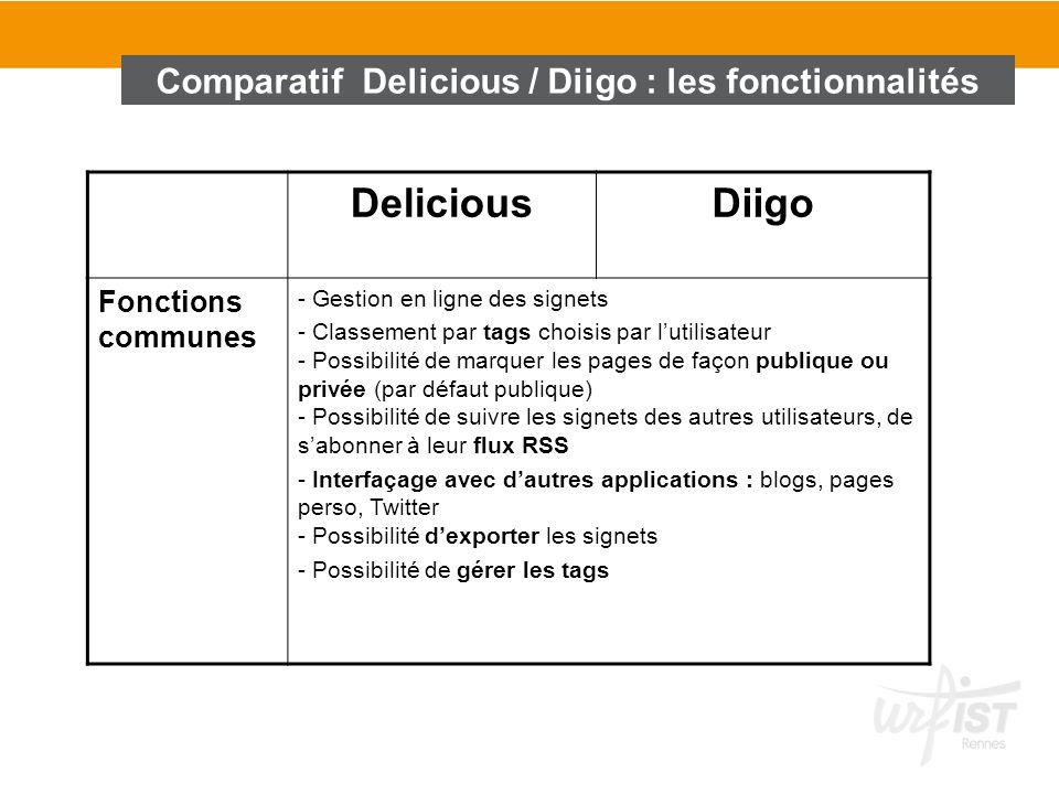 DeliciousDiigo Fonctions communes - Gestion en ligne des signets - Classement par tags choisis par lutilisateur - Possibilité de marquer les pages de