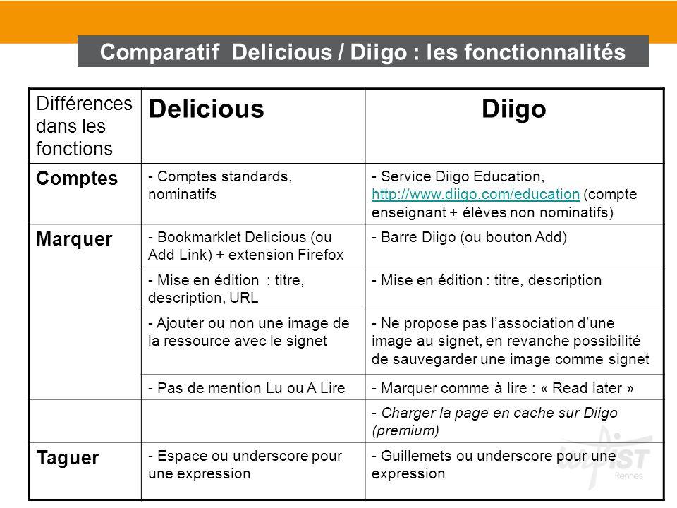 Différences dans les fonctions DeliciousDiigo Comptes - Comptes standards, nominatifs - Service Diigo Education, http://www.diigo.com/education (compt