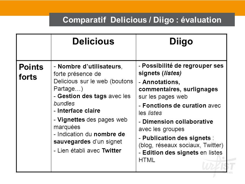 Comparatif Delicious / Diigo : évaluation DeliciousDiigo Points forts - Nombre dutilisateurs, forte présence de Delicious sur le web (boutons Partage…