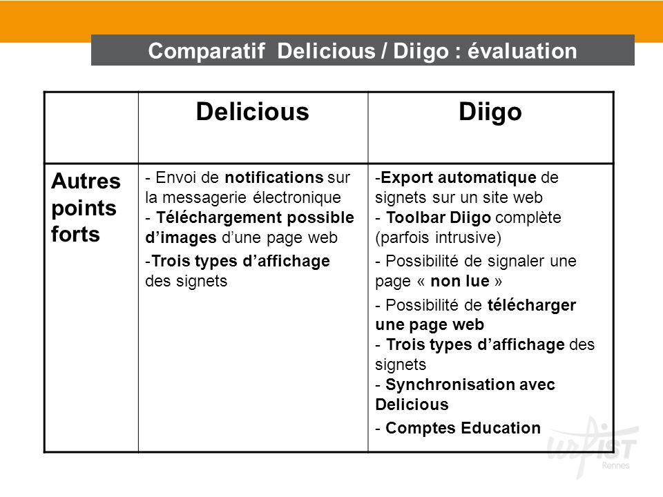 DeliciousDiigo Autres points forts - Envoi de notifications sur la messagerie électronique - Téléchargement possible dimages dune page web -Trois type