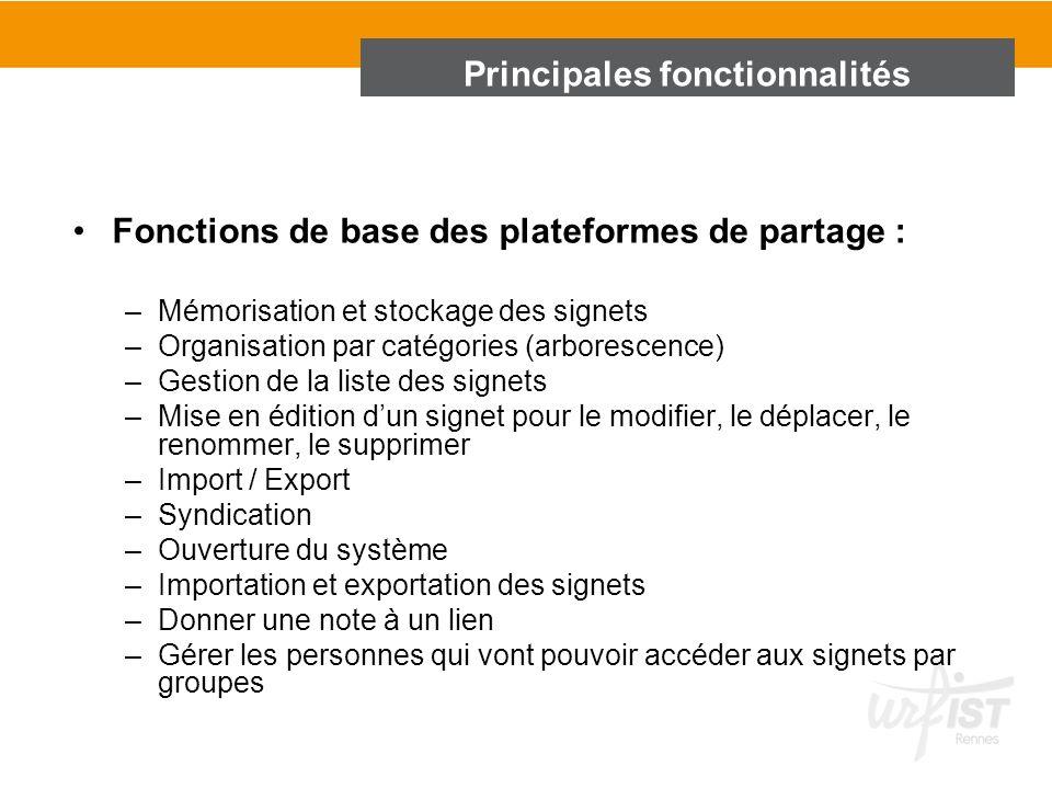 Principales fonctionnalités Fonctions de base des plateformes de partage : –Mémorisation et stockage des signets –Organisation par catégories (arbores