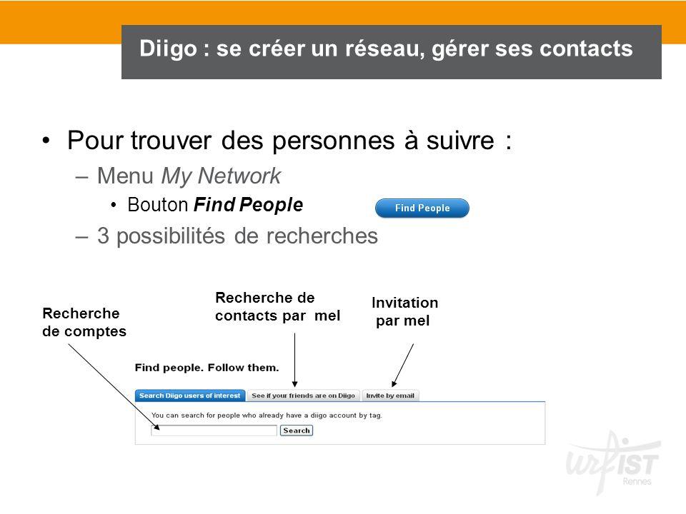 Diigo : se créer un réseau, gérer ses contacts Pour trouver des personnes à suivre : –Menu My Network Bouton Find People –3 possibilités de recherches