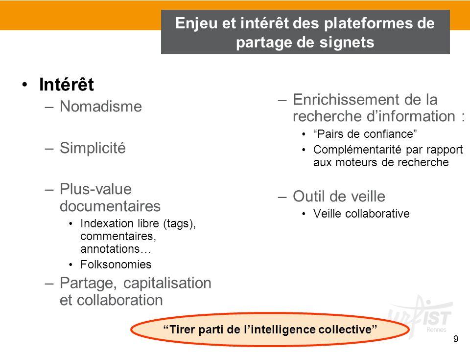 9 –Enrichissement de la recherche dinformation : Pairs de confiance Complémentarité par rapport aux moteurs de recherche –Outil de veille Veille colla