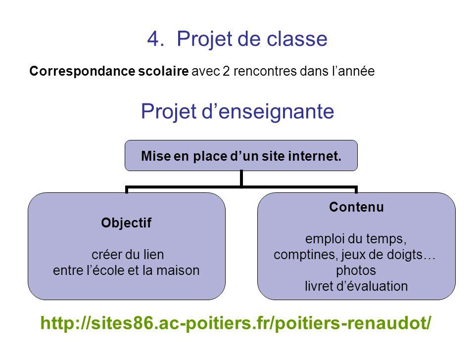 4. Projet de classe Correspondance scolaire avec 2 rencontres dans lannée Projet denseignante http://sites86.ac-poitiers.fr/poitiers-renaudot/ Mise en