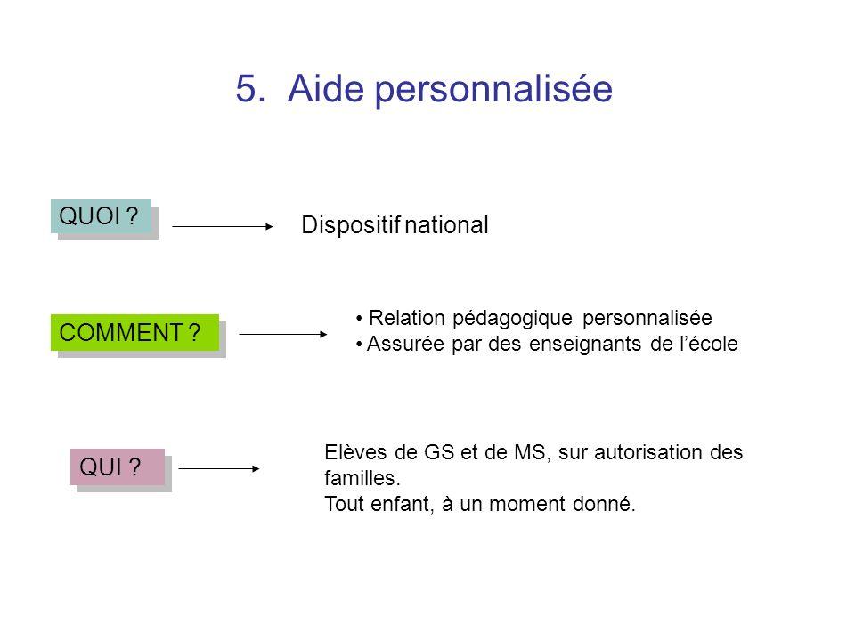 5. Aide personnalisée QUOI ? QUI ? COMMENT ? Dispositif national Relation pédagogique personnalisée Assurée par des enseignants de lécole Elèves de GS
