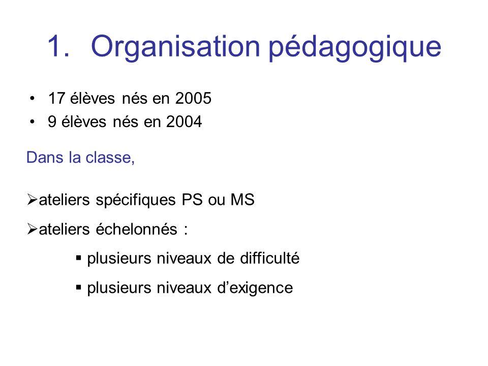1.Organisation pédagogique 17 élèves nés en 2005 9 élèves nés en 2004 ateliers spécifiques PS ou MS ateliers échelonnés : plusieurs niveaux de difficu