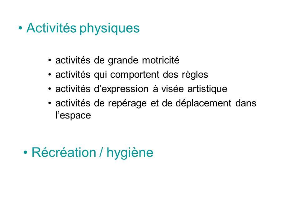 Activités physiques activités de grande motricité activités qui comportent des règles activités dexpression à visée artistique activités de repérage e