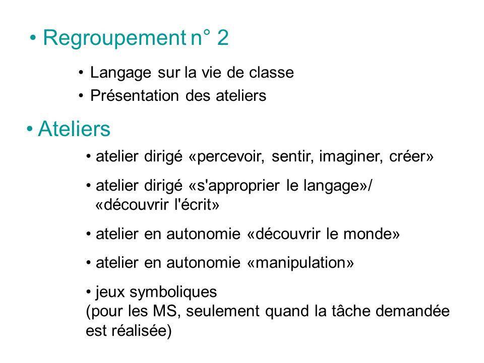 Regroupement n° 2 Langage sur la vie de classe Présentation des ateliers Ateliers atelier dirigé «percevoir, sentir, imaginer, créer» atelier dirigé «