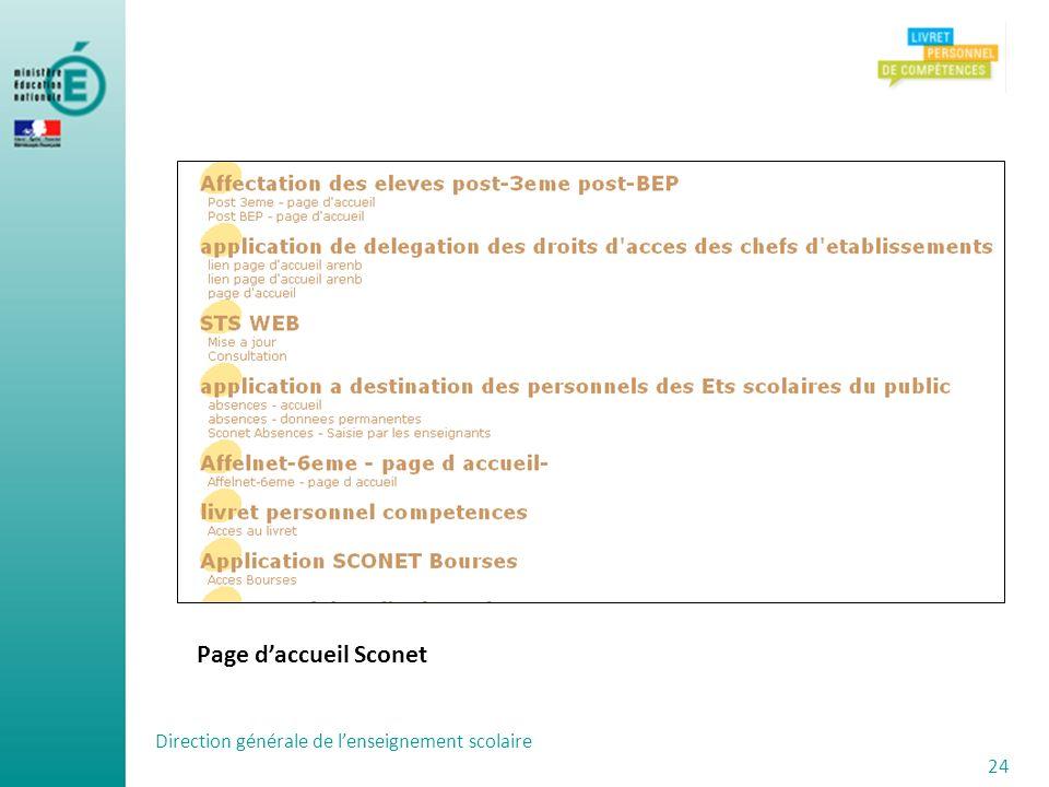 Direction générale de lenseignement scolaire 24 Page daccueil Sconet