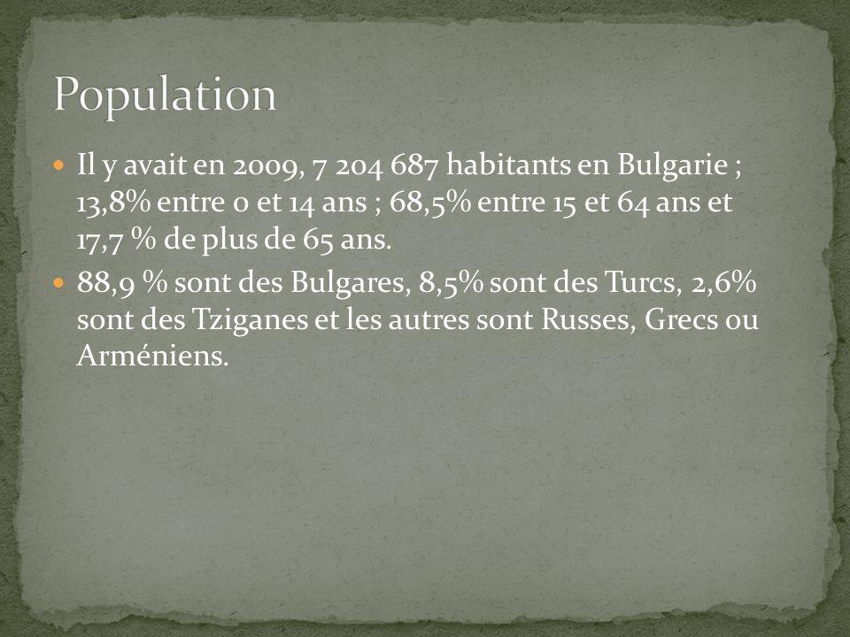 Il y avait en 2009, 7 204 687 habitants en Bulgarie ; 13,8% entre 0 et 14 ans ; 68,5% entre 15 et 64 ans et 17,7 % de plus de 65 ans.
