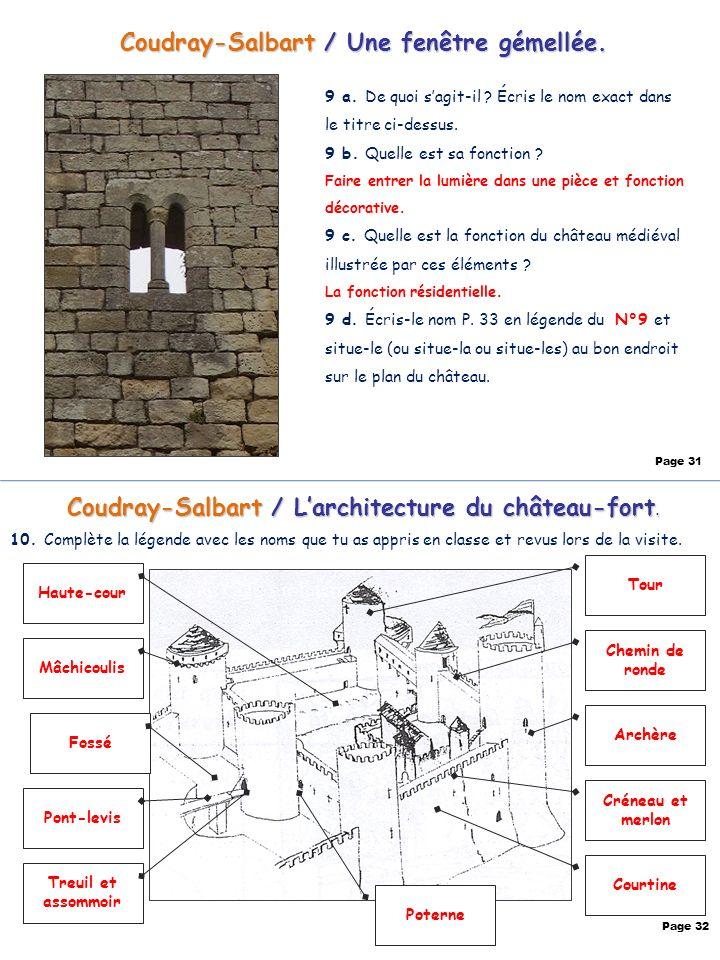 Coudray-Salbart / Une fenêtre gémellée. Page 31 Coudray-Salbart / Larchitecture du château-fort. 10. Complète la légende avec les noms que tu as appri