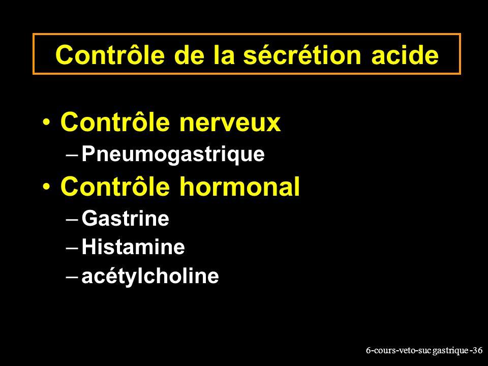 6-cours-veto-suc gastrique -36 Contrôle de la sécrétion acide Contrôle nerveux –Pneumogastrique Contrôle hormonal –Gastrine –Histamine –acétylcholine