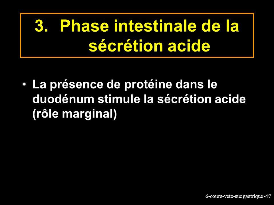 6-cours-veto-suc gastrique -47 3.Phase intestinale de la sécrétion acide La présence de protéine dans le duodénum stimule la sécrétion acide (rôle mar