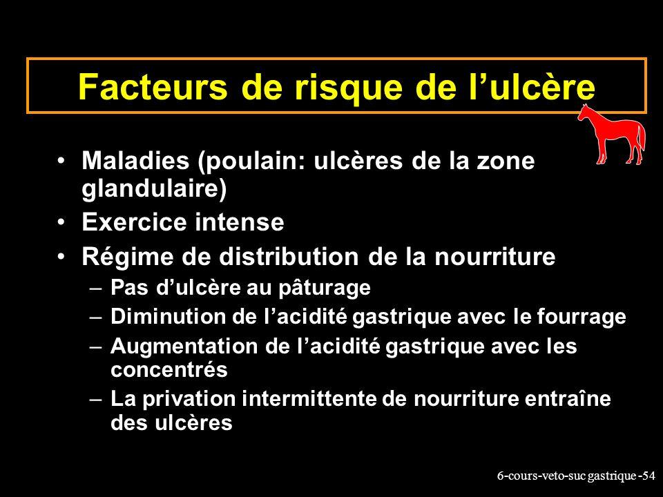 6-cours-veto-suc gastrique -54 Facteurs de risque de lulcère Maladies (poulain: ulcères de la zone glandulaire) Exercice intense Régime de distributio