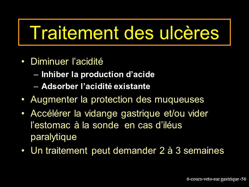6-cours-veto-suc gastrique -56 Traitement des ulcères Diminuer lacidité –Inhiber la production dacide –Adsorber lacidité existante Augmenter la protec