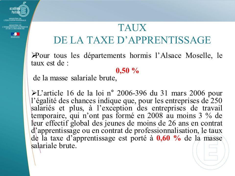 TAUX DE LA TAXE DAPPRENTISSAGE Pour tous les départements hormis lAlsace Moselle, le taux est de : 0,50 % de la masse salariale brute, Larticle 16 de