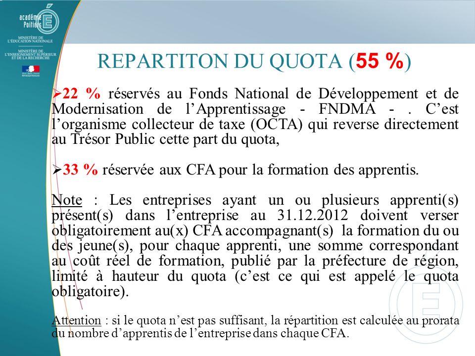 LE BAREME Le barème représentant 45 % de la taxe brute est destiné à financer les formations à vocations technologiques et professionnelles initiales.