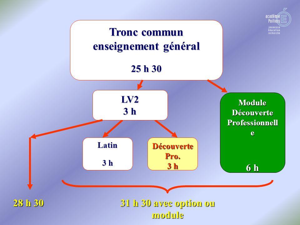 Tronc commun enseignement général 25 h 30 31 h 30 avec option ou module Module Découverte Professionnell e 6 h Découverte Pro. 3 h Latin LV2 28 h 30