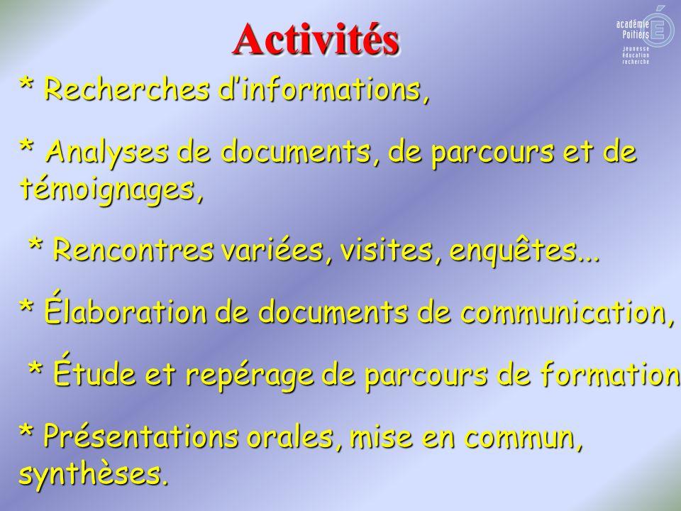 * Recherches dinformations, * Analyses de documents, de parcours et de témoignages, * Rencontres variées, visites, enquêtes... * Rencontres variées, v