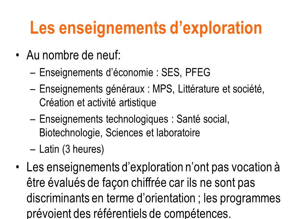 Au nombre de neuf: –Enseignements déconomie : SES, PFEG –Enseignements généraux : MPS, Littérature et société, Création et activité artistique –Enseig