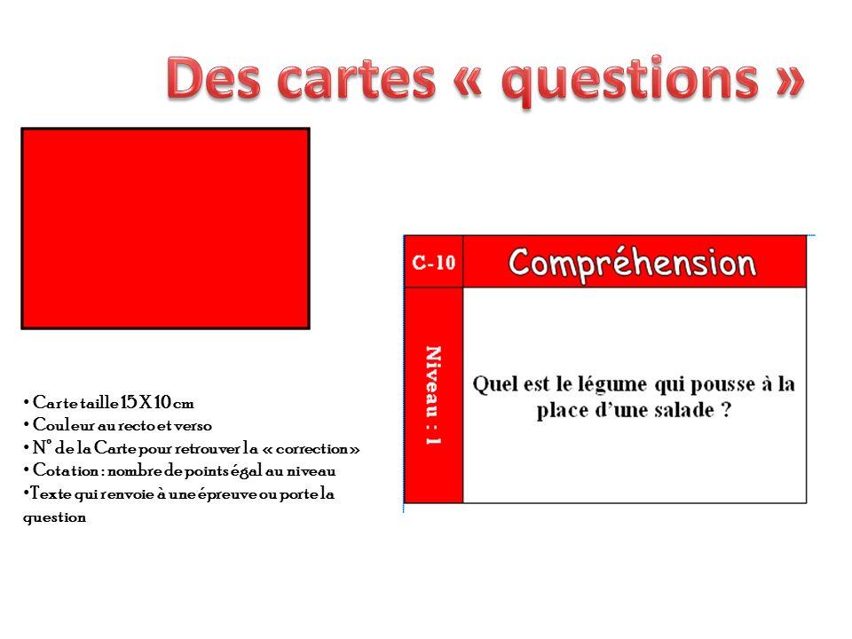 Carte taille 15 X 10 cm Couleur au recto et verso N° de la Carte pour retrouver la « correction» Cotation : nombre de points égal au niveau Texte qui