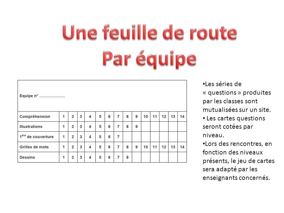 Les séries de « questions » produites par les classes sont mutualisées sur un site. Les cartes questions seront cotées par niveau. Lors des rencontres