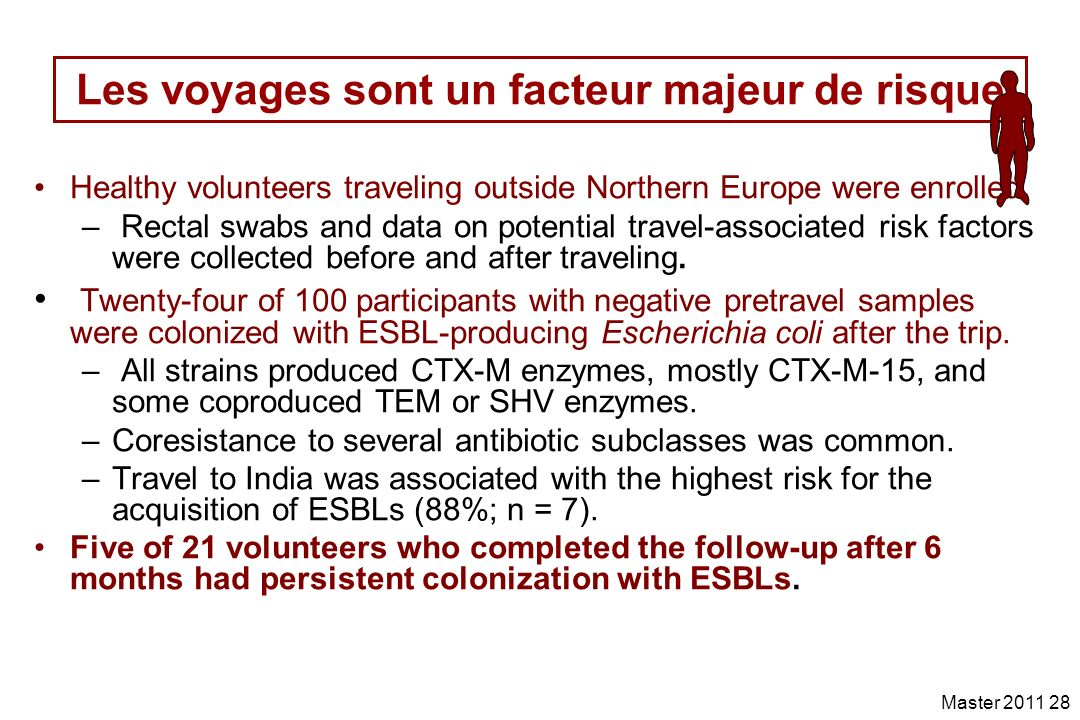 Master 2011 28 Les voyages sont un facteur majeur de risque Healthy volunteers traveling outside Northern Europe were enrolled. – Rectal swabs and dat