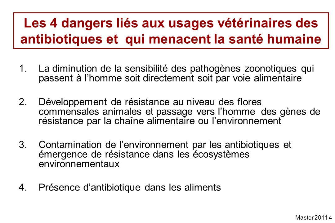 Master 2011 105 Problème de santé publique: Germes zoonotiques Problème actuel: Emergence de résistance vis-à- vis des traitements de première intention pour les infections intestinales.