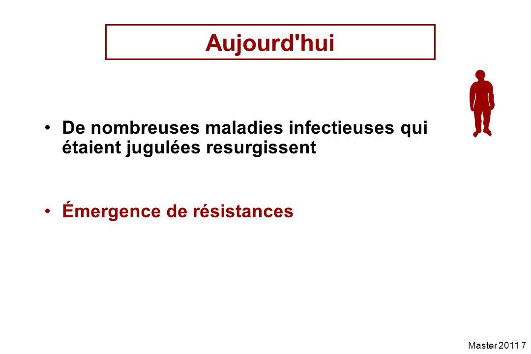 Master 2011 108 Diffusion de la résistance de lanimal à lhomme Bactéries zoonotiques Bactéries commensales