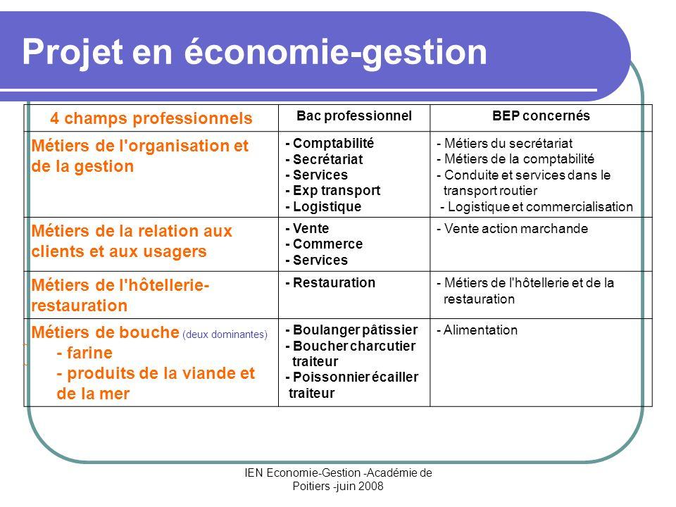 IEN Economie-Gestion -Académie de Poitiers -juin 2008 Projet en économie-gestion 4 champs professionnels Bac professionnelBEP concernés Métiers de l'o