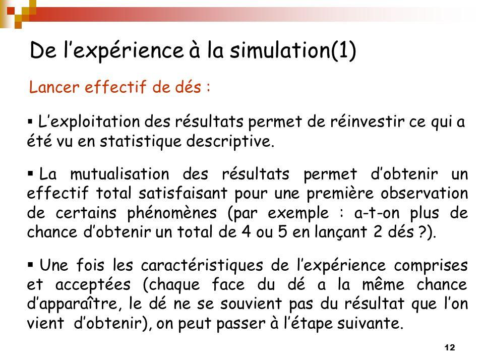 12 De lexpérience à la simulation(1) Lancer effectif de dés : Lexploitation des résultats permet de réinvestir ce qui a été vu en statistique descript