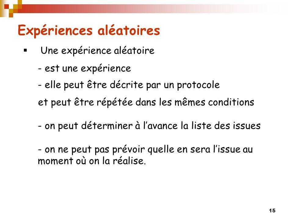 15 Expériences aléatoires Une expérience aléatoire - est une expérience - elle peut être décrite par un protocole et peut êtrerépétée dans les mêmes c