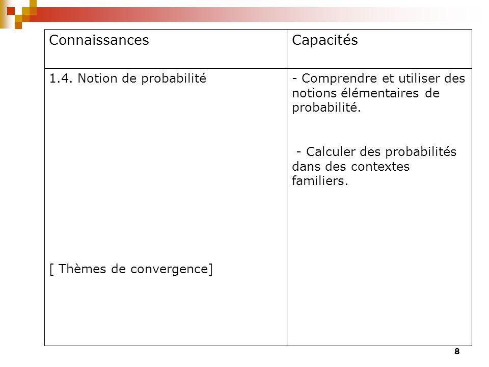 9 Exemples dactivités, commentaires Commentaires spécifiques pour le socle La notion de probabilité est abordée à partir de situations familières (pièces de monnaie, dés, roues de loteries, urnes).