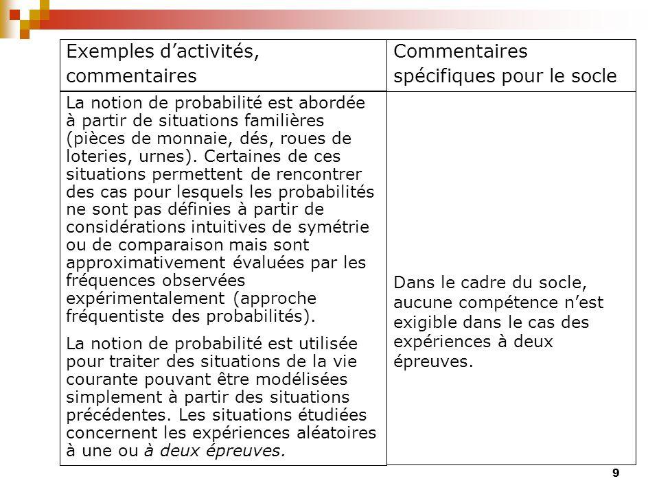 9 Exemples dactivités, commentaires Commentaires spécifiques pour le socle La notion de probabilité est abordée à partir de situations familières (piè