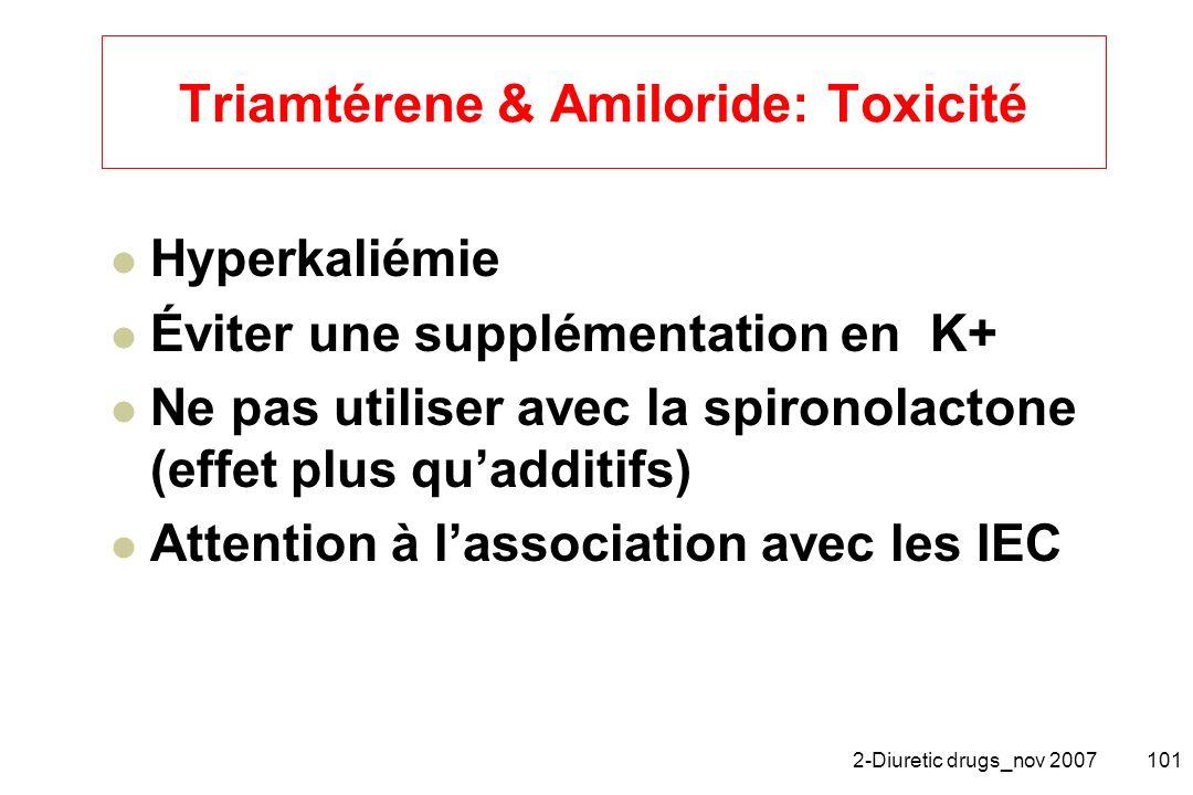 2-Diuretic drugs_nov 2007101 Triamtérene & Amiloride: Toxicité Hyperkaliémie Éviter une supplémentation en K+ Ne pas utiliser avec la spironolactone (