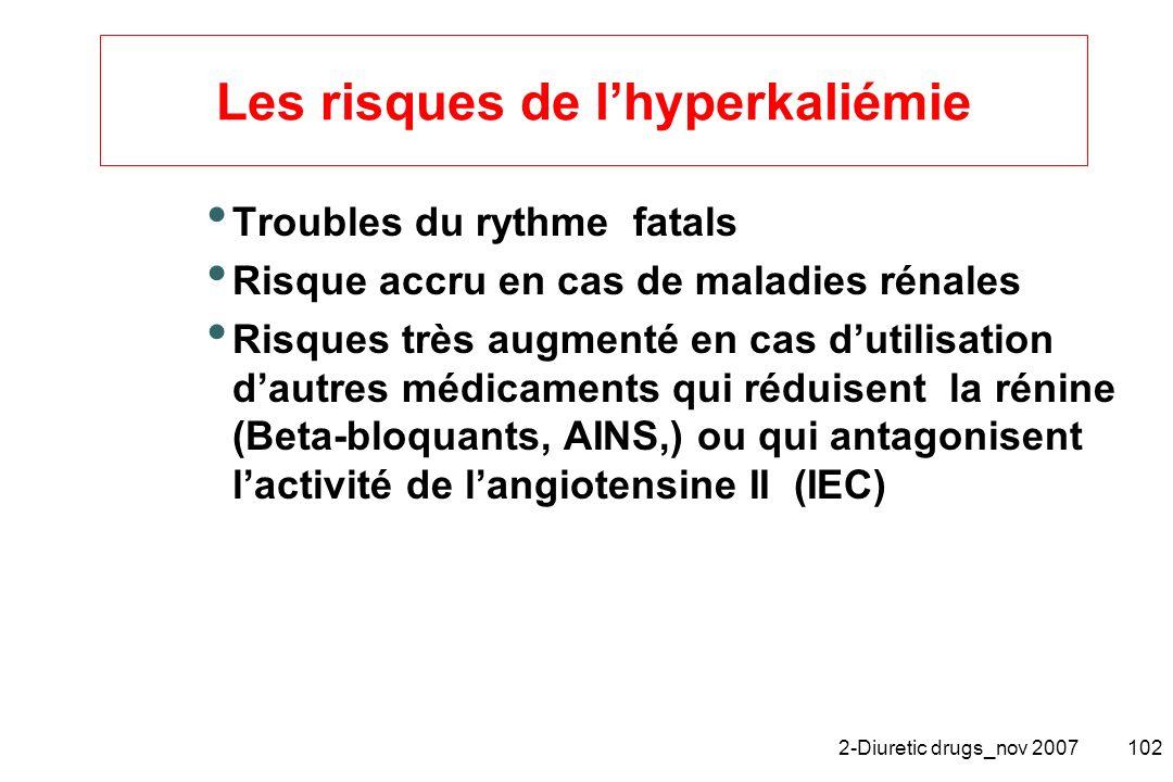 2-Diuretic drugs_nov 2007102 Les risques de lhyperkaliémie Troubles du rythme fatals Risque accru en cas de maladies rénales Risques très augmenté en