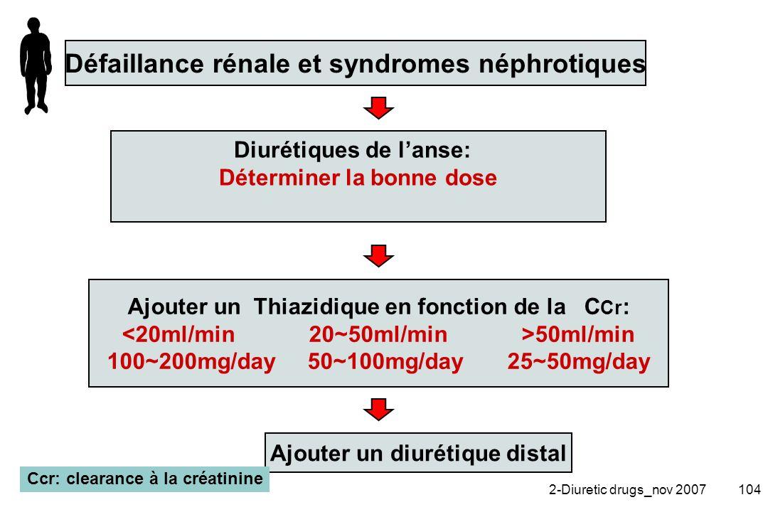 2-Diuretic drugs_nov 2007104 Défaillance rénale et syndromes néphrotiques Diurétiques de lanse: Déterminer la bonne dose Ajouter un Thiazidique en fon