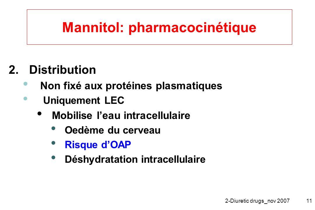 2-Diuretic drugs_nov 200711 Mannitol: pharmacocinétique 2.Distribution Non fixé aux protéines plasmatiques Uniquement LEC Mobilise leau intracellulair