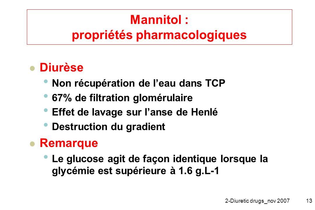 2-Diuretic drugs_nov 200713 Mannitol : propriétés pharmacologiques Diurèse Non récupération de leau dans TCP 67% de filtration glomérulaire Effet de l