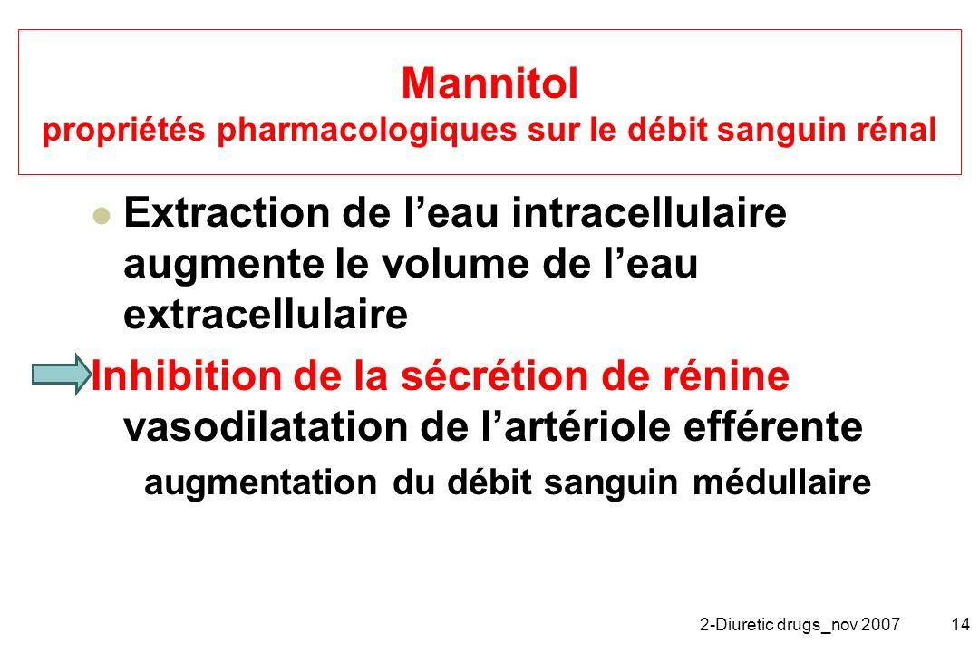 2-Diuretic drugs_nov 200714 Mannitol propriétés pharmacologiques sur le débit sanguin rénal Extraction de leau intracellulaire augmente le volume de l