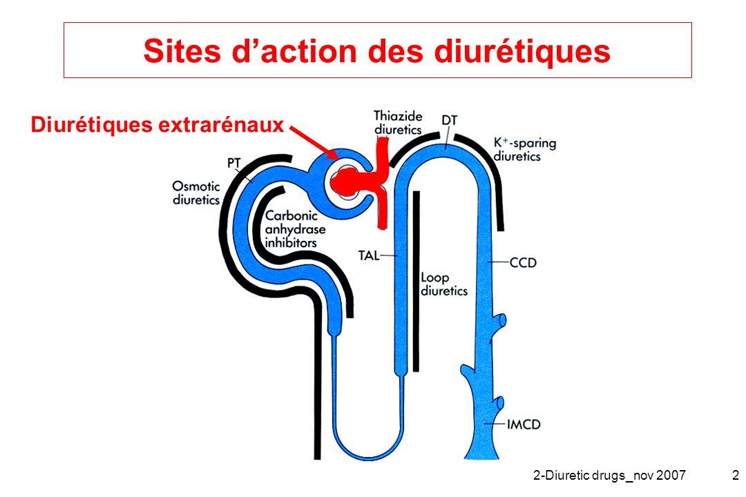 2-Diuretic drugs_nov 20072 Diurétiques extrarénaux Sites daction des diurétiques