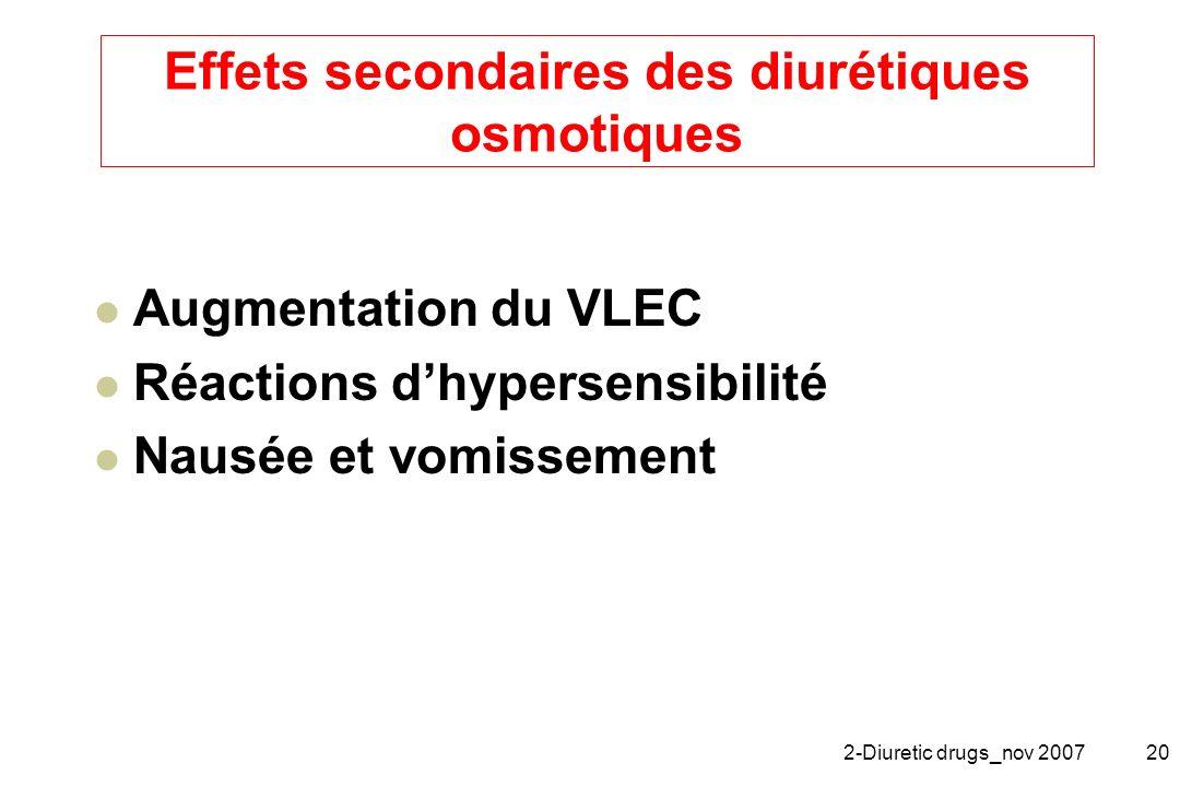 2-Diuretic drugs_nov 200720 Effets secondaires des diurétiques osmotiques Augmentation du VLEC Réactions dhypersensibilité Nausée et vomissement
