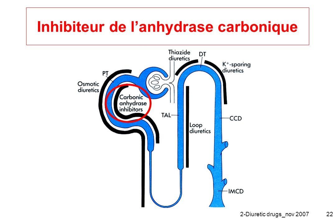2-Diuretic drugs_nov 200722 Inhibiteur de lanhydrase carbonique