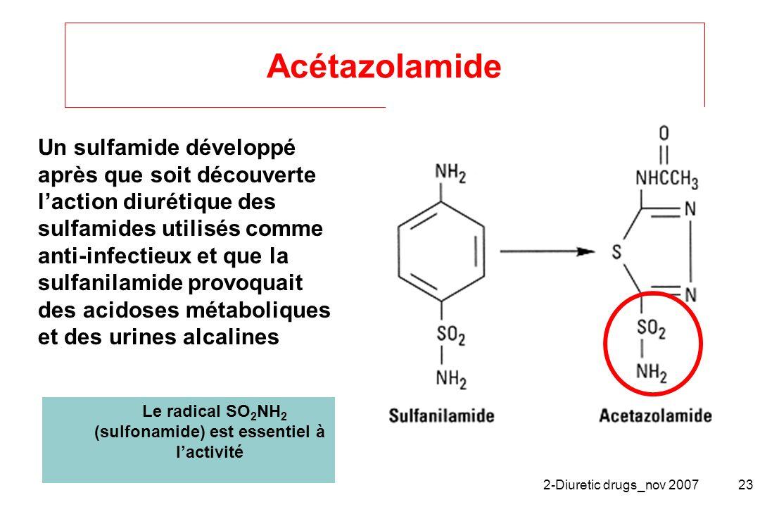 2-Diuretic drugs_nov 200723 Acétazolamide Un sulfamide développé après que soit découverte laction diurétique des sulfamides utilisés comme anti-infec