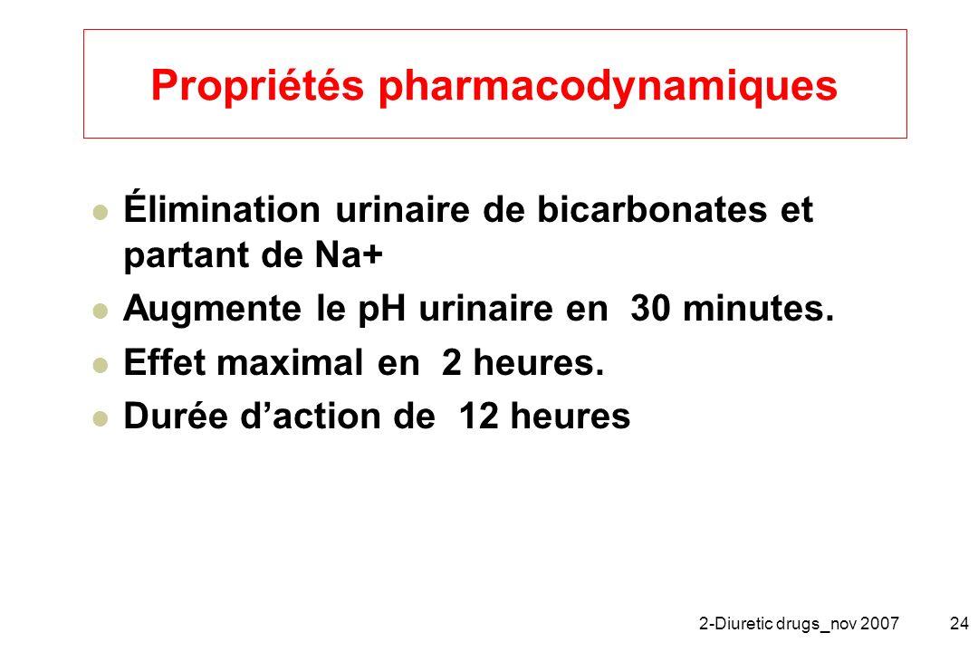 2-Diuretic drugs_nov 200724 Propriétés pharmacodynamiques Élimination urinaire de bicarbonates et partant de Na+ Augmente le pH urinaire en 30 minutes