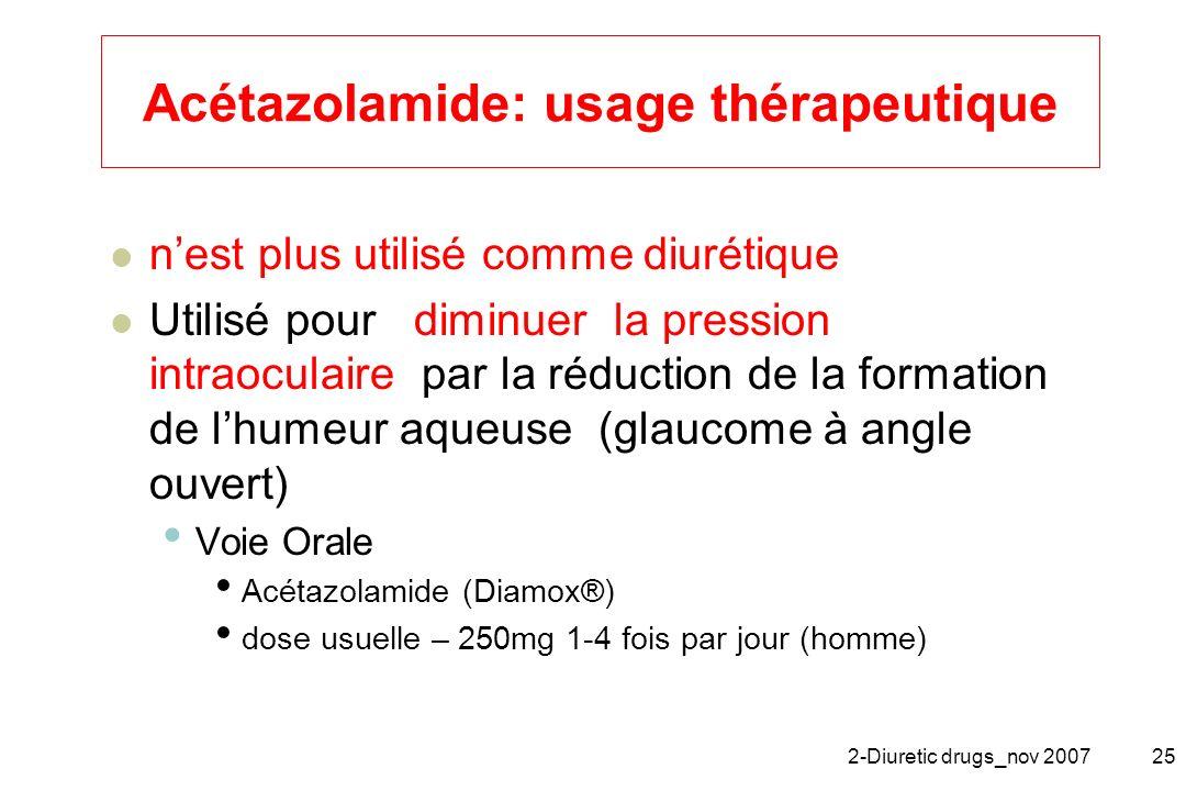 2-Diuretic drugs_nov 200725 Acétazolamide: usage thérapeutique nest plus utilisé comme diurétique Utilisé pour diminuer la pression intraoculaire par