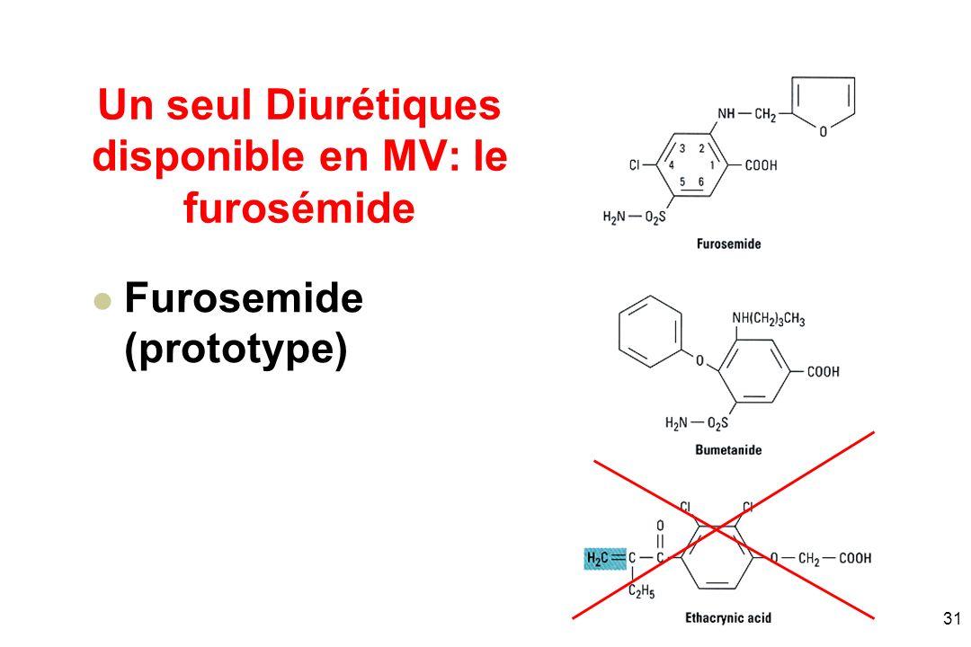 2-Diuretic drugs_nov 200731 Un seul Diurétiques disponible en MV: le furosémide Furosemide (prototype)