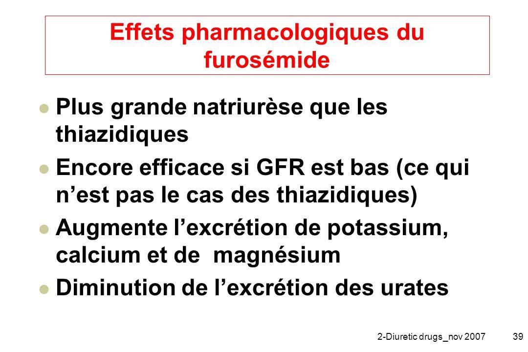 2-Diuretic drugs_nov 200739 Effets pharmacologiques du furosémide Plus grande natriurèse que les thiazidiques Encore efficace si GFR est bas (ce qui n