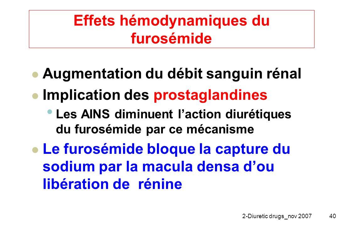 2-Diuretic drugs_nov 200740 Effets hémodynamiques du furosémide Augmentation du débit sanguin rénal Implication des prostaglandines Les AINS diminuent
